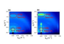 solar cells with molecules