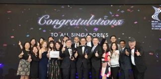 Avnet Best Companies to Work for in Asia