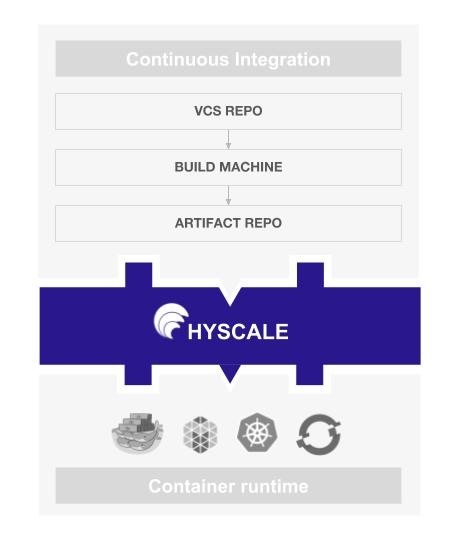 Diagram - Mobile version