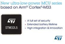 STMicroelectronics STM32L5