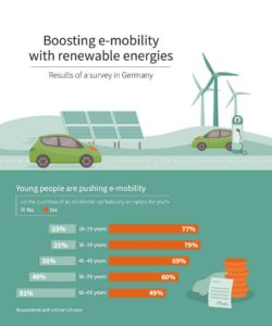 Emission-free_driving