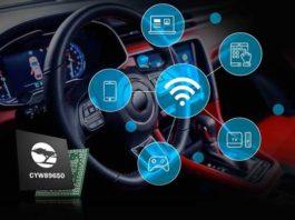 Cypress Automotive Wi-Fi 6