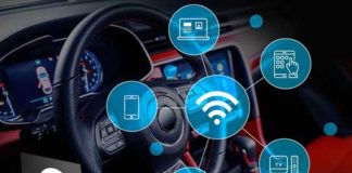 Cypress Automotive Wi-Fi 6