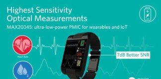 Highest Sensitivity Optical Measurements