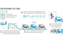 an exploration of urban transportation