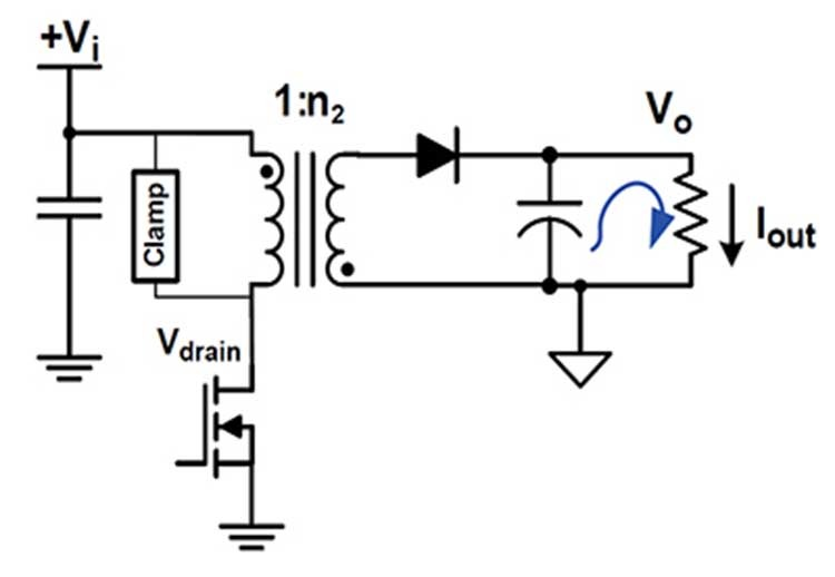Design a Switch Mode Power Supply Using an Isolated Flyback