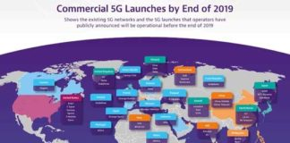 State of 5G Deployments
