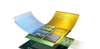Xilinx Zynq UltraScale+ MPSoC