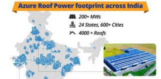 Azure Roof Power