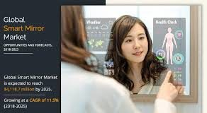 Global Smart Mirror