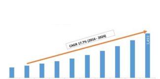 ultrasonic sensor market