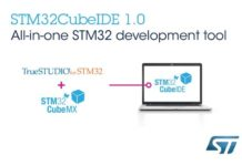 STM32Cube Microcontroller Ecosystem
