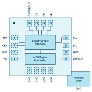 0.5 dB LSB, 6-Bit, Silicon Digital Attenuator, 9 kHz to 40 GHz