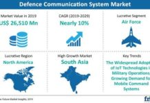 Defence Communication System