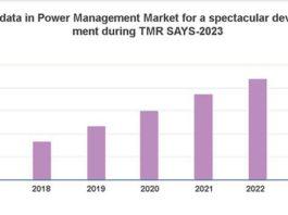 Big data in Power Management