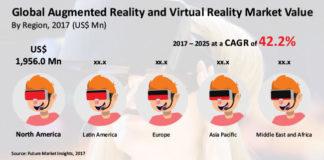 Global Augmented Reality and Virtual Reality