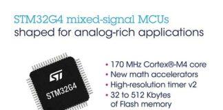 STM32G4 Microcontroller