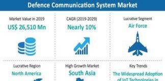 CRM Market.
