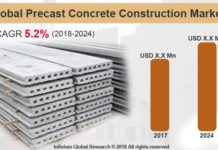 Global Precast Concrete