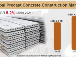 Global Precast Concrete