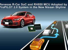 Renesas Innovative Automotive Chips