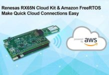 Renesas RX65N Wi-Fi Connectivity Cloud Kit