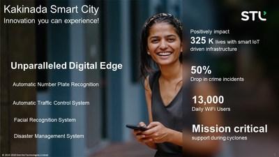 Smart City Innovation
