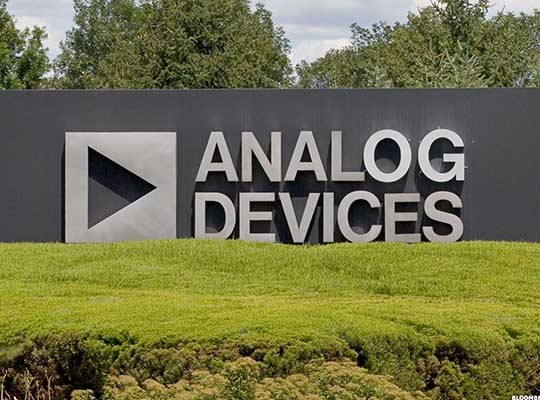 Analog Divices