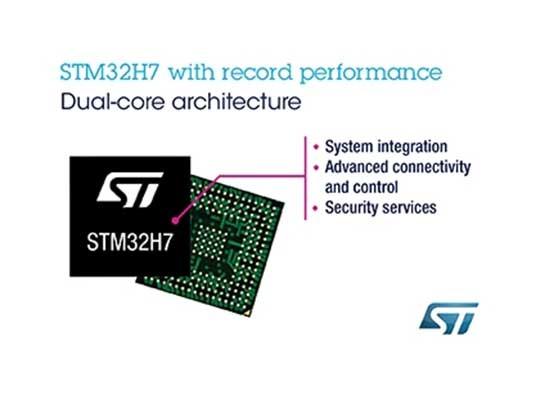 STM32H7 Dual core MCUs