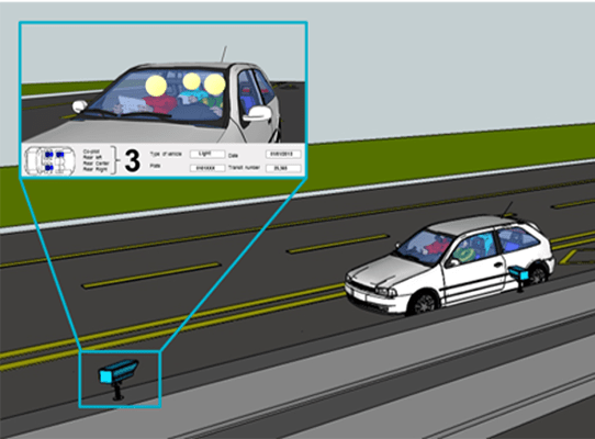 AI-Based Automated Vehicle Occupancy Detection System