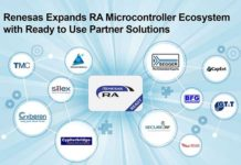 Renesas RA microcontroller
