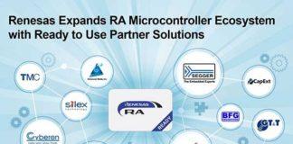 Renesas RA microcontroller