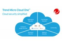 Trend Micro Cloud One
