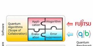 Research on Quantum Computing