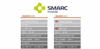 SMARC