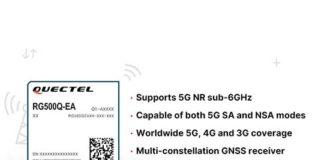 Quectel RG500Q-EA