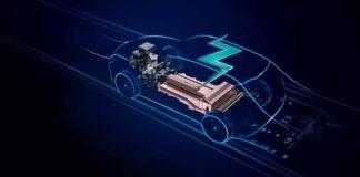 Automotive Powertrain Technology