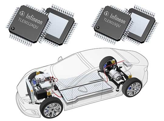 Infineon Battery in EV