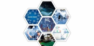 Technologies Shaping the Electronics Industry