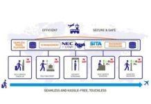 Future of Digital Identity at Airports-1