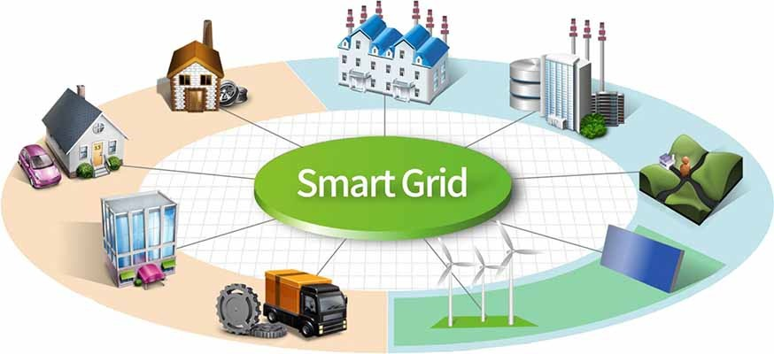 Testing Smart Grids for Smart Cities