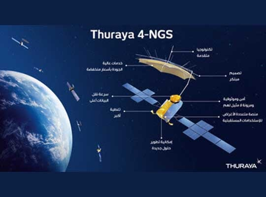 Thuraya 4-NGS