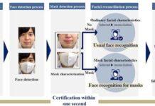 Face recognition process