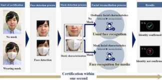 Face recognition process