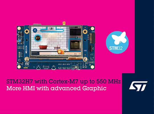 STM32H7 Microcontrollers