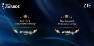 ZTE 5G World 2020 Award