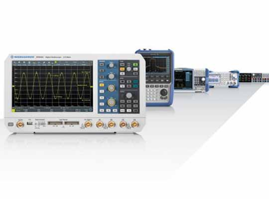 Rohde & Schwarz's Full Bench High Value