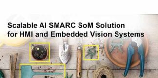 Scalable AI SMARC SoM Winning Combination Solution