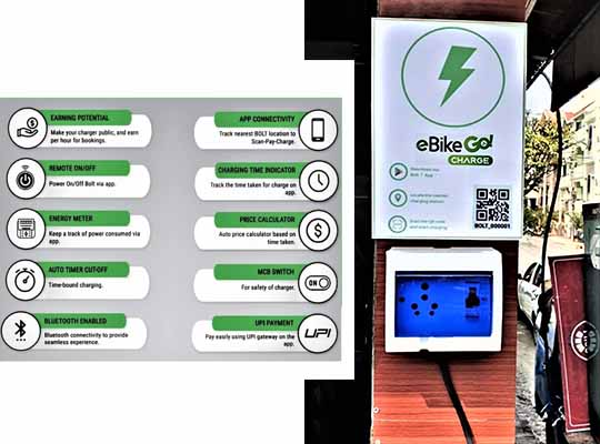 eBikeGo Charge Smart EV Charging Station