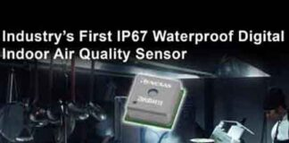 Renesas Indoor Air Quality Waterproof Sensor